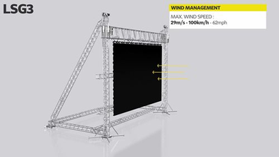 MILOS LED Screen Support Structures - Range